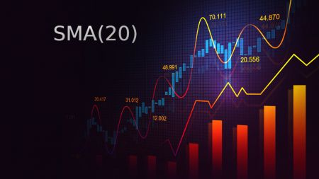 Effective SMA20 strategy for derivative traders at Binarycent