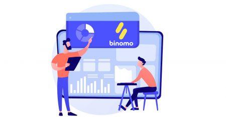 Wie viele Kontotypen in Binomo