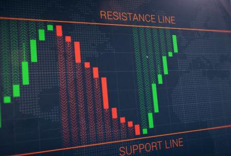 Rebound line Strategy on the Deriv platform