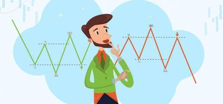 """Strategia di trading """"HHLL"""": segui l'azione del prezzo"""