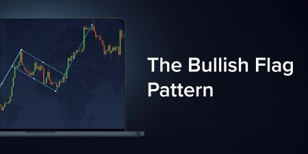 This Is How to Trade the Bullish Flag Pattern