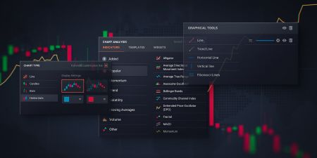 Trading Tools and How to Choose Them