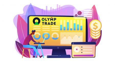 So traden Sie bei Olymp Trade für Anfänger