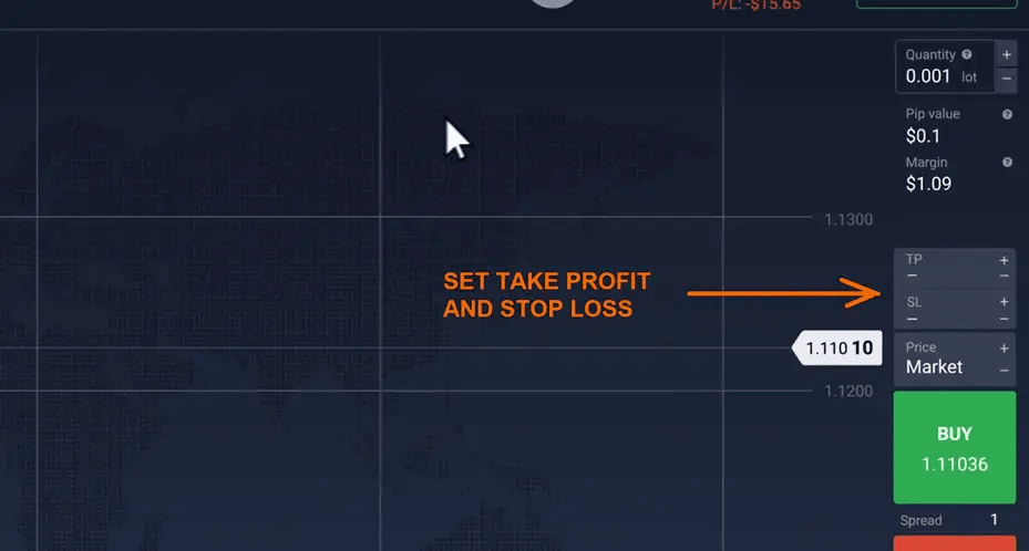 Forex Margin Trading Explained in IQ Option